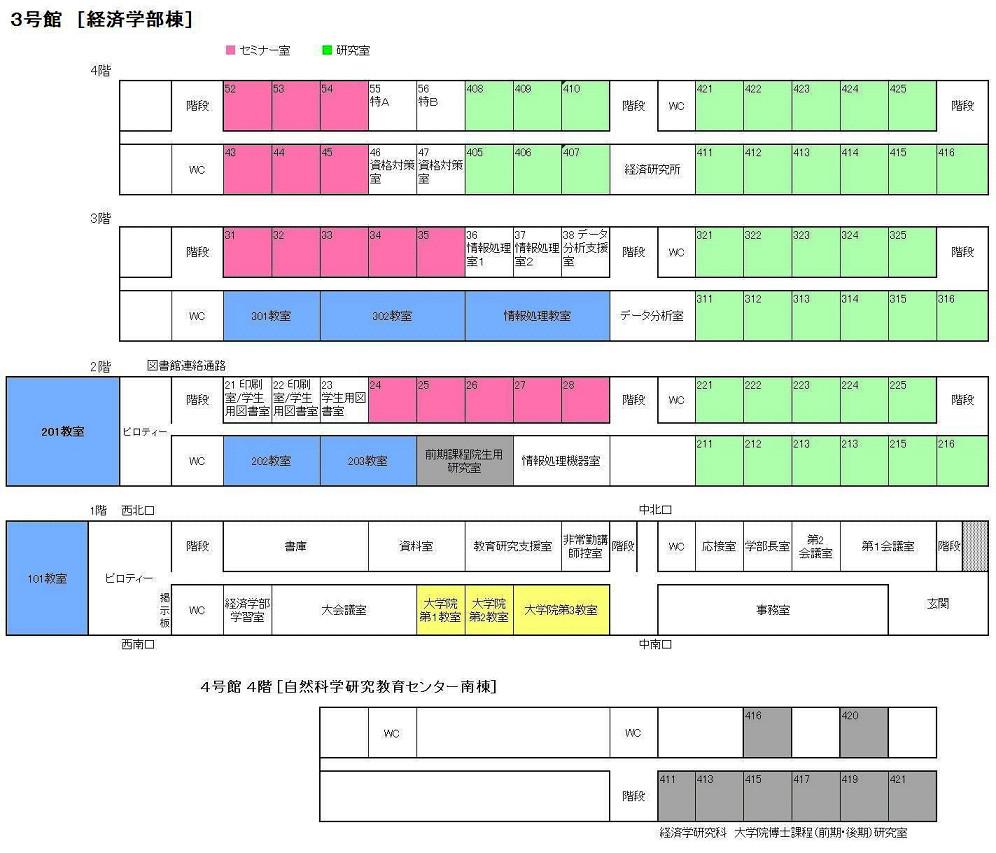 名古屋 市立 大学 学務 情報 システム